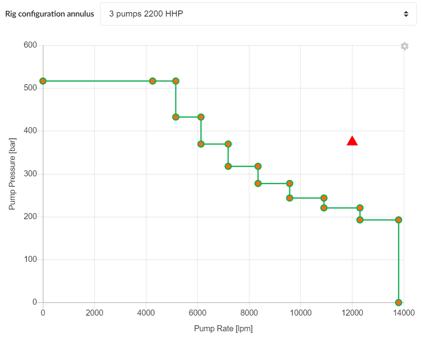 DP-kill-3pump curves