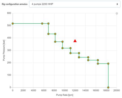 DP-kill-4pump curves